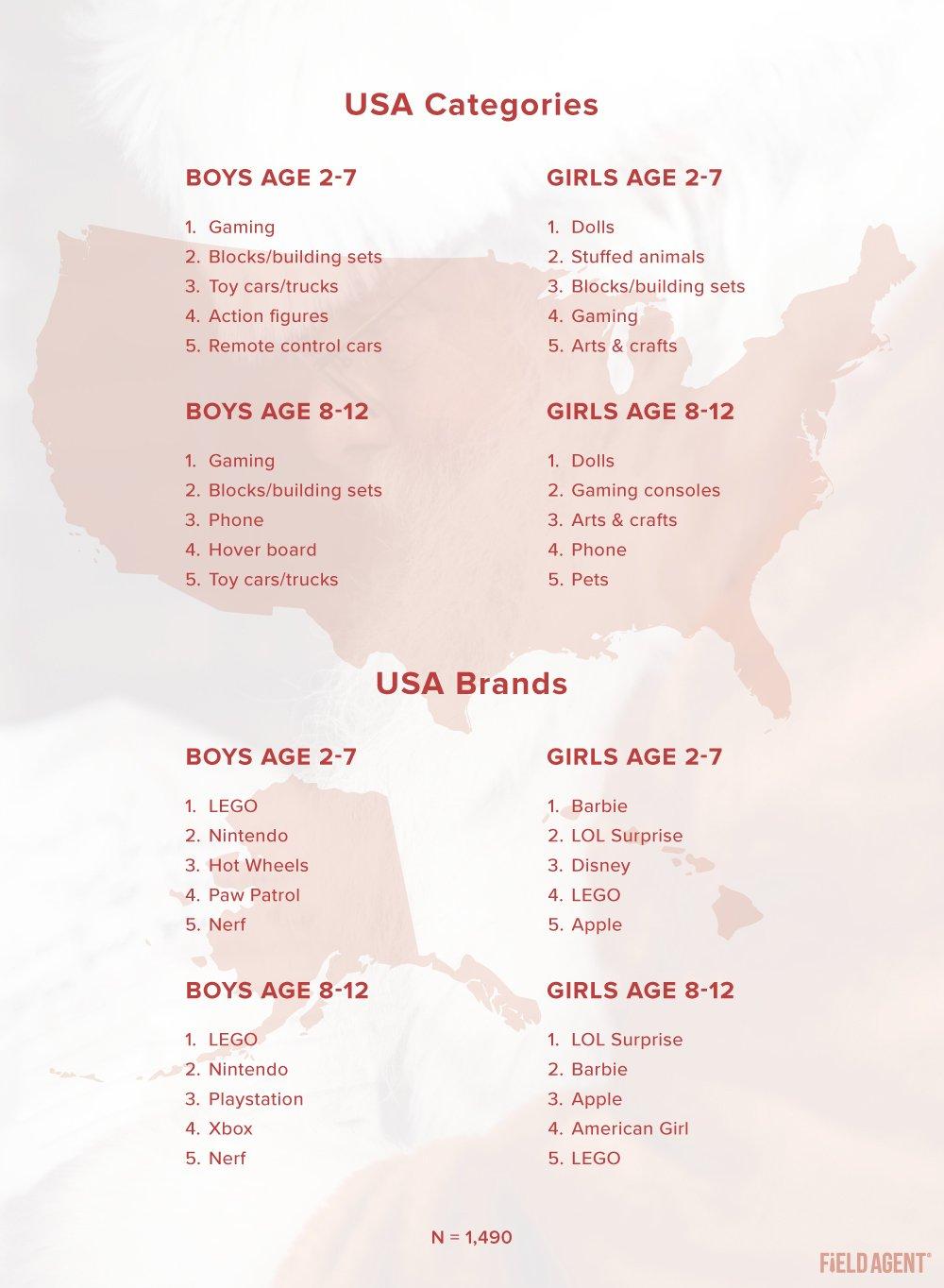 Santa-Survey-2020-USA